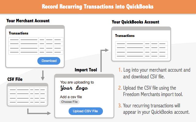 Freedom Merchants | QuickBooks Online Integration